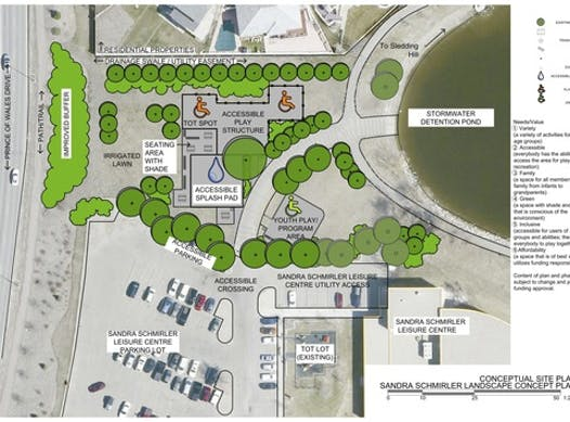 community improvement projects fundraising - Sandra Schmirler Leisure Centre Outdoor Play Space