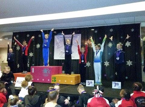 Michaela's Gymnastics Meet fees