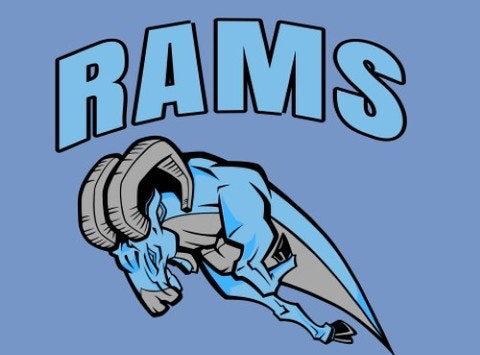 Raise it for the Rams - Uniforms Equipment and Travel Expenses