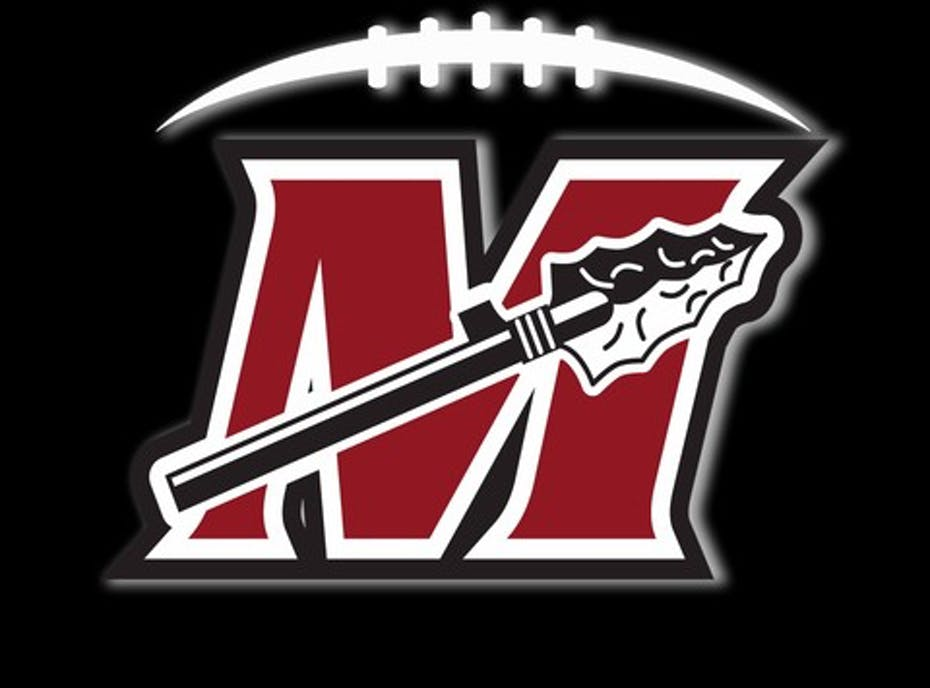 Muskego Youth Football