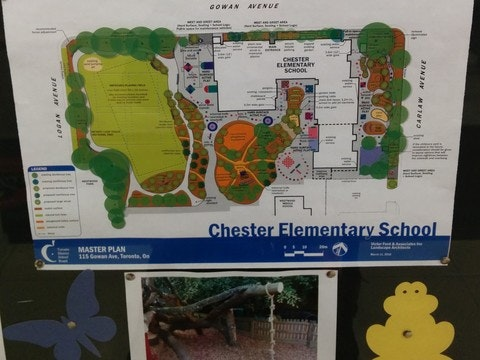 school improvement projects fundraising - Chester School Parent Council
