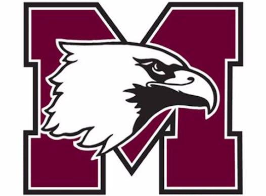 college & universities fundraising - McMaster Kin Games 2018
