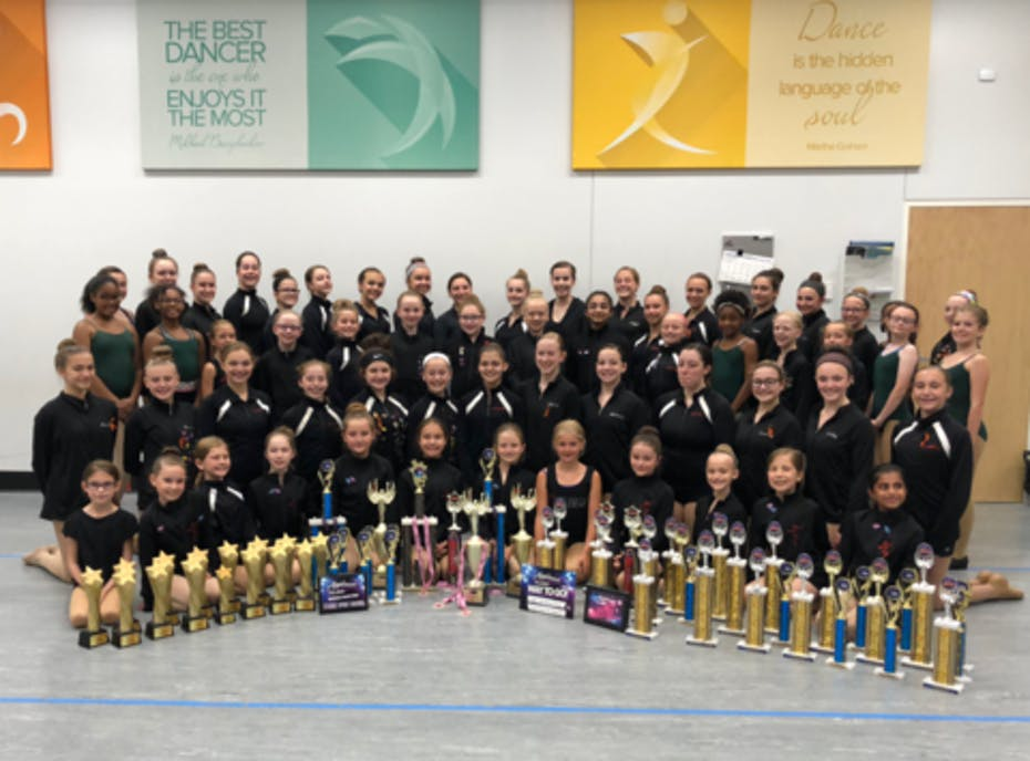 West Chester Academy  Competitive Dance Teams