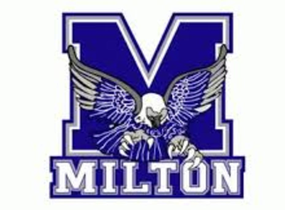 Milton Winterhawks Minor Bantam AE