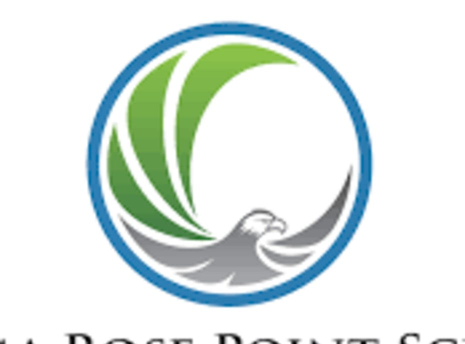 Norma Rose Point PAC
