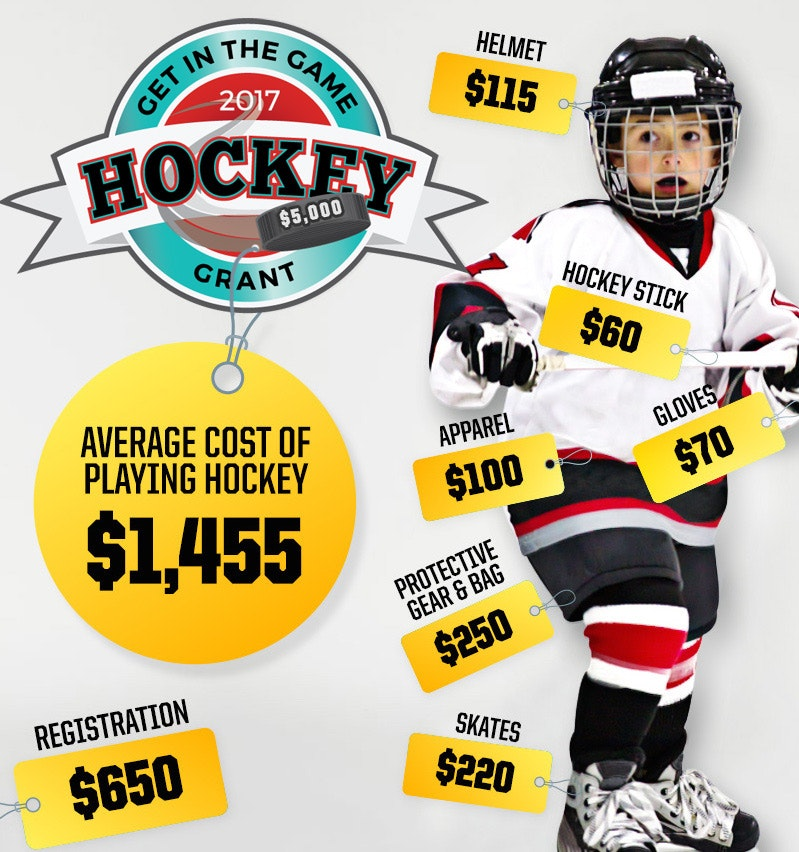 Head to Toe - The Cost Of Gearing Up Your Hockey Player